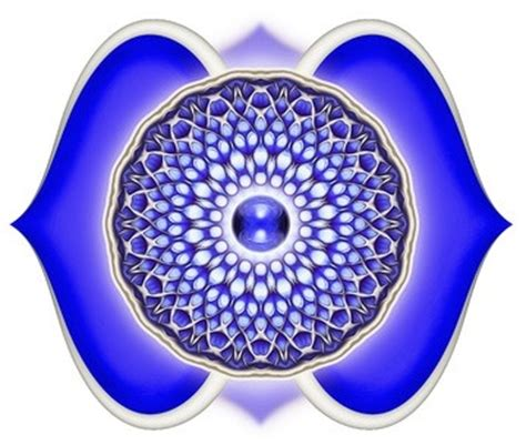 Third eye - Pineal Gland Activation