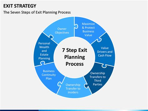 Exit Strategy PowerPoint Template | SketchBubble