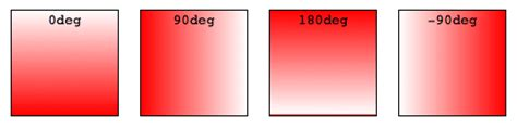 Using CSS gradients - CSS   MDN