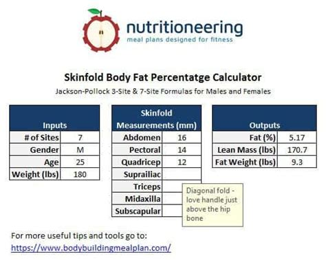 How to Measure Body Composition | Free Body Composition