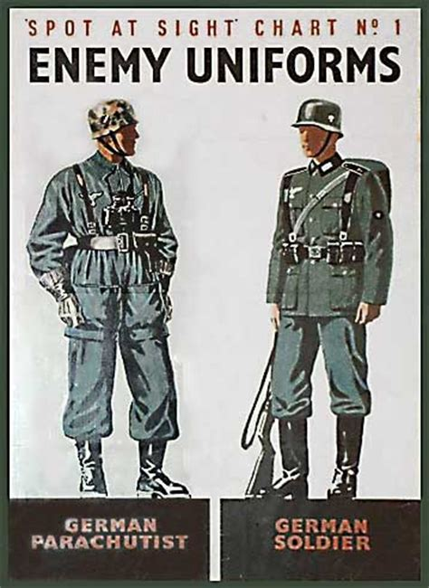 British WWII Poster - Enemy uniforms and anti-invasion